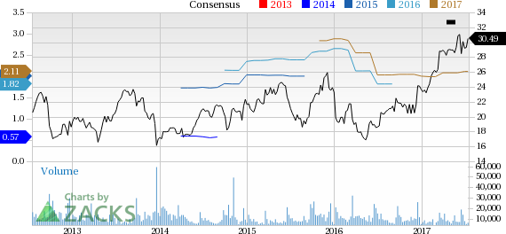 Why Is Jabil Circuit (JBL) Down 2% Since the Last Earnings Report?