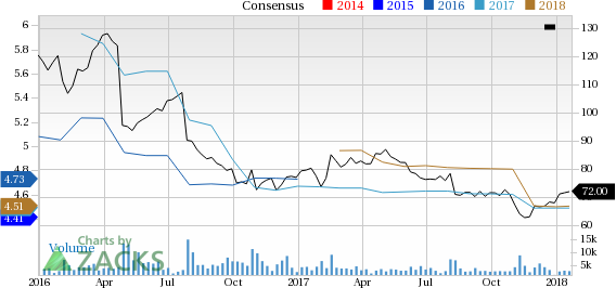 Is Stericycle Srcl A Great Stock For Value Investors Nasdaq