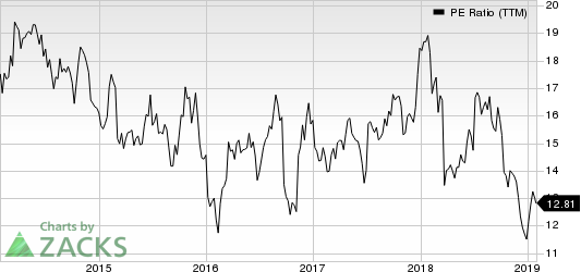 Top Ranked Value Stocks To Buy For January 30th January 30 2019