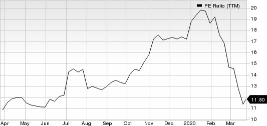 Huntington Ingalls Industries, Inc. PE Ratio (TTM)