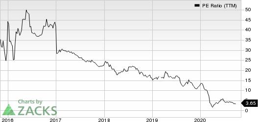 Western Gas Equity Partners, LP PE Ratio (TTM)