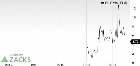 Jiayin Group Inc. Sponsored ADR PE Ratio (TTM)