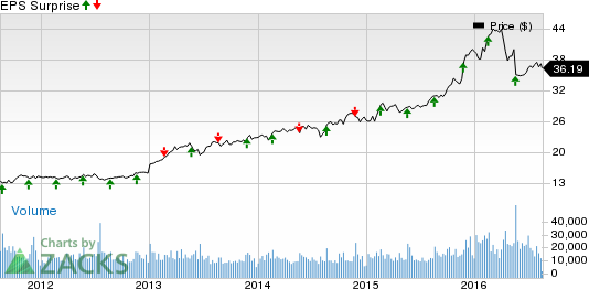 Hormel (HRL) Beats on Q3 Earnings and Revenues