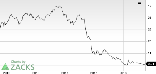 SeaDrill Shares Surge on Reports of Potential Refinancing