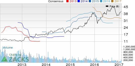 Activision Blizzard (ATVI) Q4 Earnings: Is a Beat in Store?