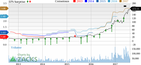 Nvidia Corporation (NVDA) Shares Slip Despite Massive Q2 Earnings Beat