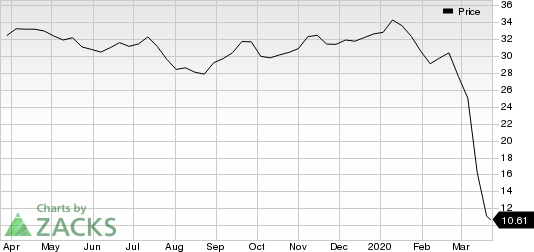 Suncor Energy  Inc. Price