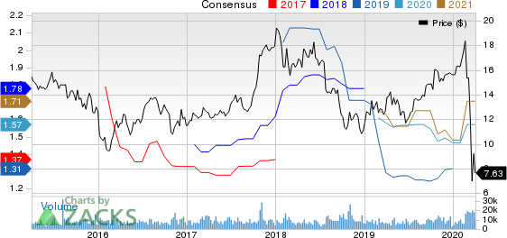 TRI Pointe Group, Inc. Price and Consensus