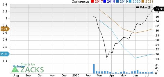 TFI International Inc. Price and Consensus