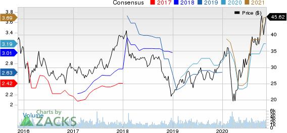 Artisan Partners Asset Management Inc. Price and Consensus