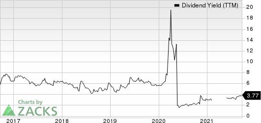 BGSF, Inc. Dividend Yield (TTM)