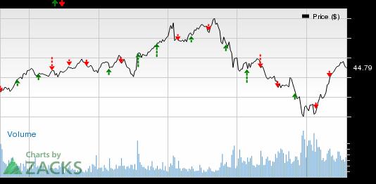 Look at Gas Utility Stocks Earnings on Aug 2: MDU, NJR, OKE