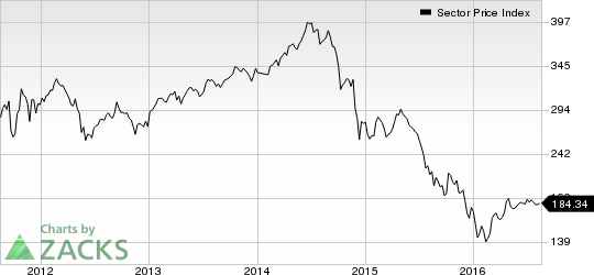Oil & Gas Stock Roundup: Petrobras Q2 Earnings Plummet, Suncor Buys North Sea Project Stake