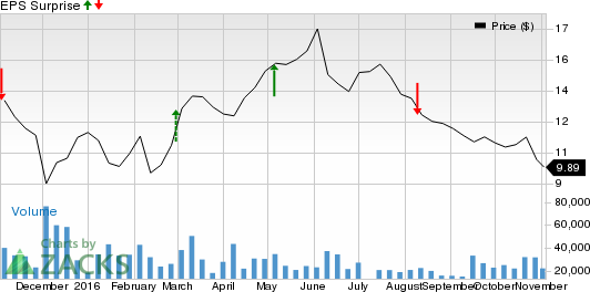 Why Earnings Season Could Be Great for NRG Energy (NRG)
