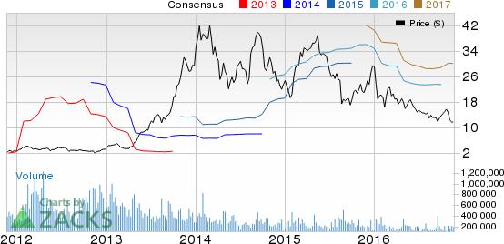 Canadian Solar (CSIQ) Q3 Earnings Meet Estimates, Down Y/Y