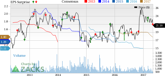 Aegion (AEGN) Lags Q1 Earnings by a Penny, Tops Revenues