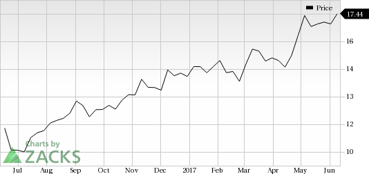3 Reasons Why ING Group, N.V. (ING) is a Great Momentum Stock