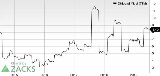 Oaktree Capital Group, LLC Dividend Yield (TTM)