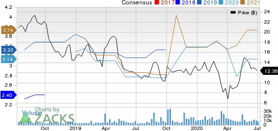 Avaya Holdings Corp. Price and Consensus