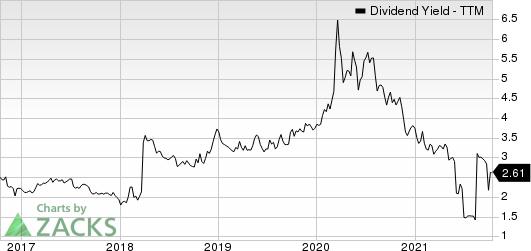 Nutrien Ltd. Dividend Yield (TTM)