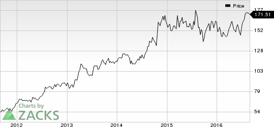 Amgen (AMGN) Reports Positive Data on Prolia and Repatha