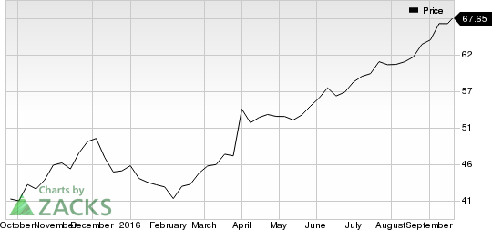 Science Applications: 3 Reasons Why SAIC Is a Top Choice for Momentum Investors