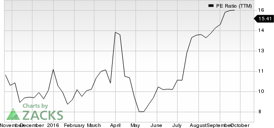 Looking for Value? Why It Might Be Time to Try Seagate Technology (STX)