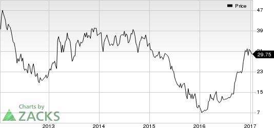 Navistar (NAV) Declares Pricing of Senior Notes Worth $250M