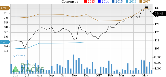 Why Stanley Black & Decker (SWK) Stock Might be a Great Pick