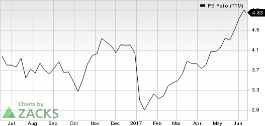Why Deutsche Lufthansa (DLAKY) Could Be a Top Value Stock Pick