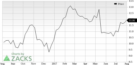 Itau Unibanco (ITUB) Stock Up on Impressive Q2 Earnings
