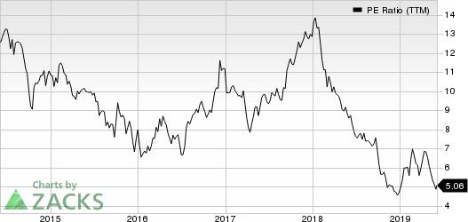 Dana Incorporated PE Ratio (TTM)