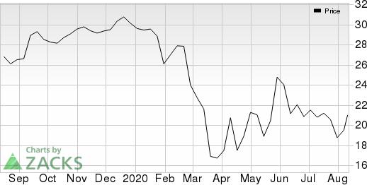 Peoples Utah Bancorp Price