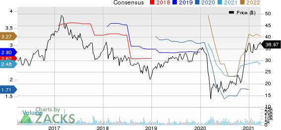 NCR Corporation Price and Consensus