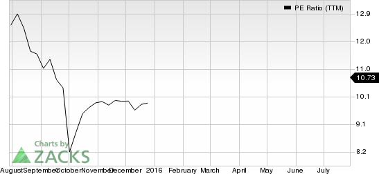 Is UPM-Kymmene (UPMKY) Stock A Great Combo of Value and Growth?