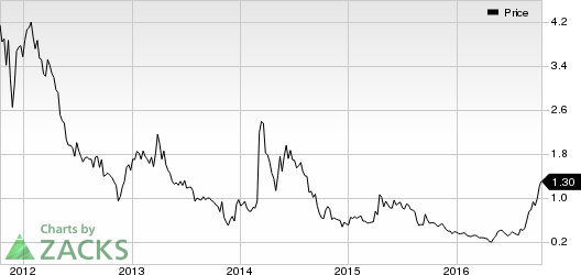 EnSync (ESNC) Shows Strength: Stock Adds 6.5% in Session