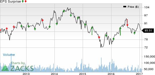 Oil Stocks Q4 Earnings Slated for Jan 31: XOM, VLO, APC