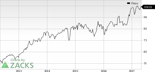 Automatic Data Processing (ADP) Beats on Q3 Earnings