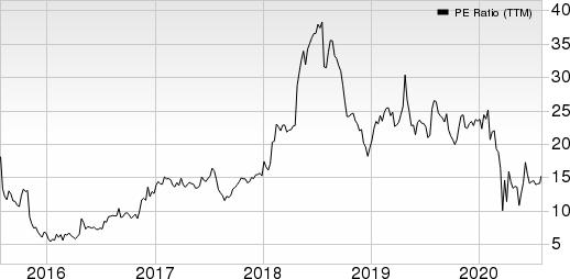 Enova International, Inc. PE Ratio (TTM)