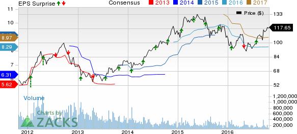 Apple (AAPL) Q4 Earnings & Revenues Beat But Decline Y/Y