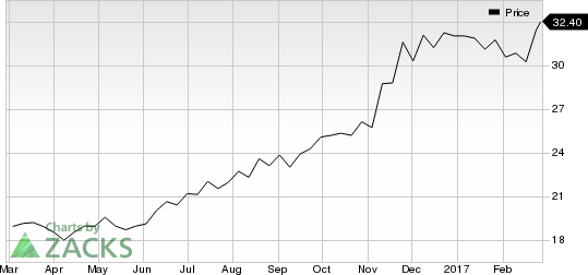 3 Reasons Momentum Stock Investors Will Love Marcus Corporation (MCS)