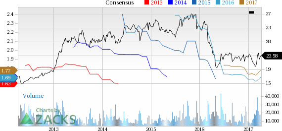 H&R Block (HRB) Down 4.1% Since Earnings Report: Can It Rebound?