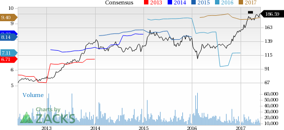Why Is Boeing (BA) Up 2.1% Since the Last Earnings Report?