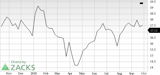 Haverty Furniture Companies, Inc. PE Ratio (TTM)