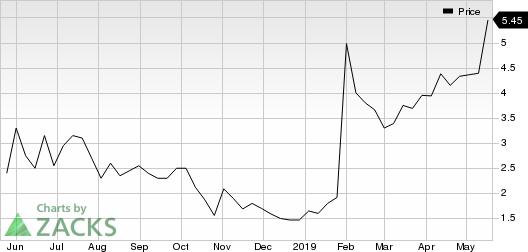 OncoCyte Corporation Price