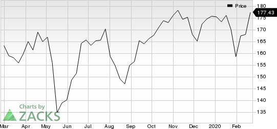 Deere & Company Price