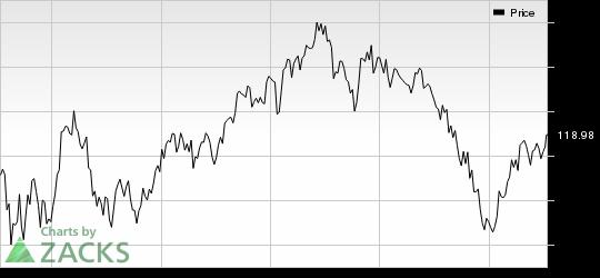 Cummins (CMI) Unveils 5.1% Increase in Quarterly Dividend