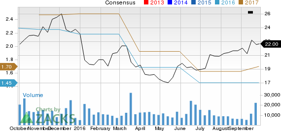 Why Jabil Circuit (JBL) Stock Might be a Great Pick