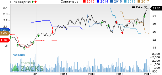 Hillenbrand (HI) Q1 Earnings: Stock Likely to Disappoint?