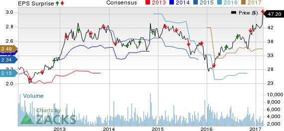Eaton Vance (EV) Stock Up Despite Q1 Earnings, Revenues Lag